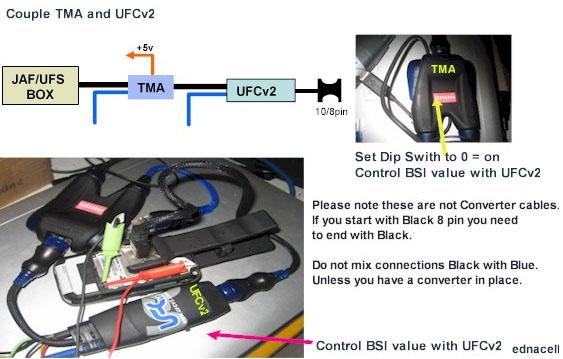 для UFS кабелей (арт.